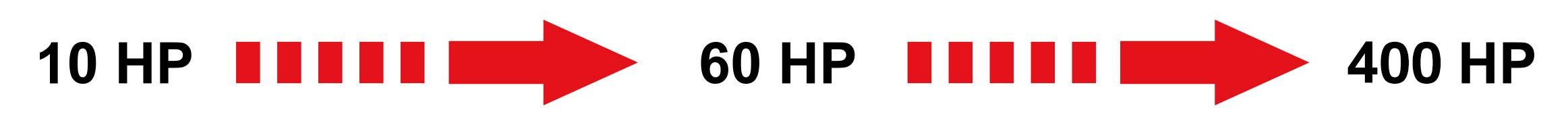 10HP300HP